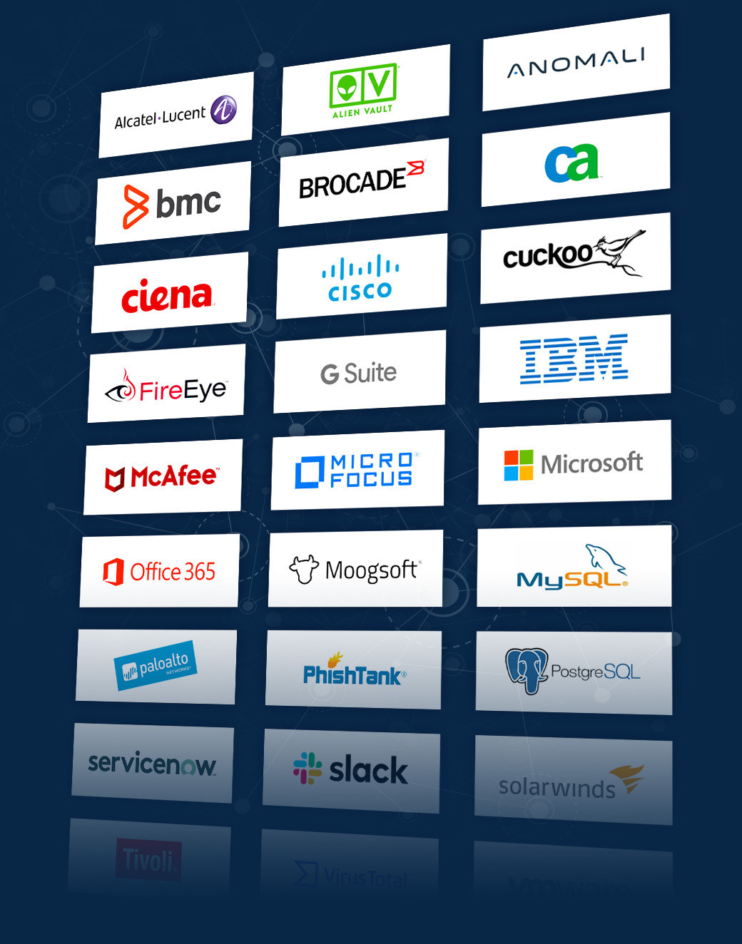 IT Automation + Orchestration Platform for ITOps, NetOps