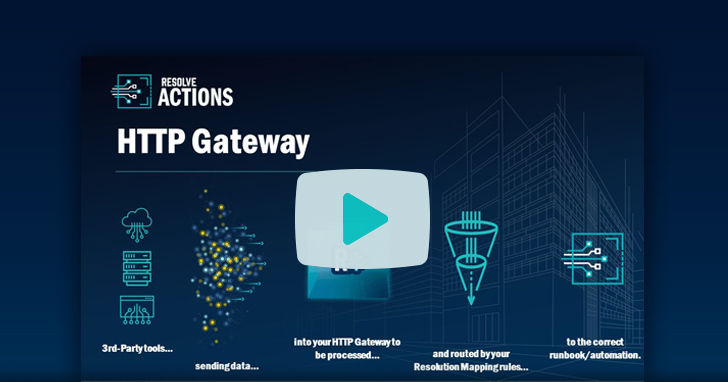 Resolve Actions - Introduction to the HTTP Gateway